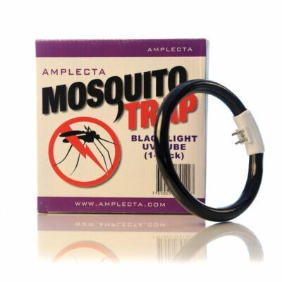 szúnyogriasztó, rovarriasztó